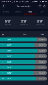 Bežecký tréning Žilina centrum - Hájik   tempo