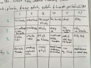 Tabuľka cvikov - vonkajší workout, celé telo
